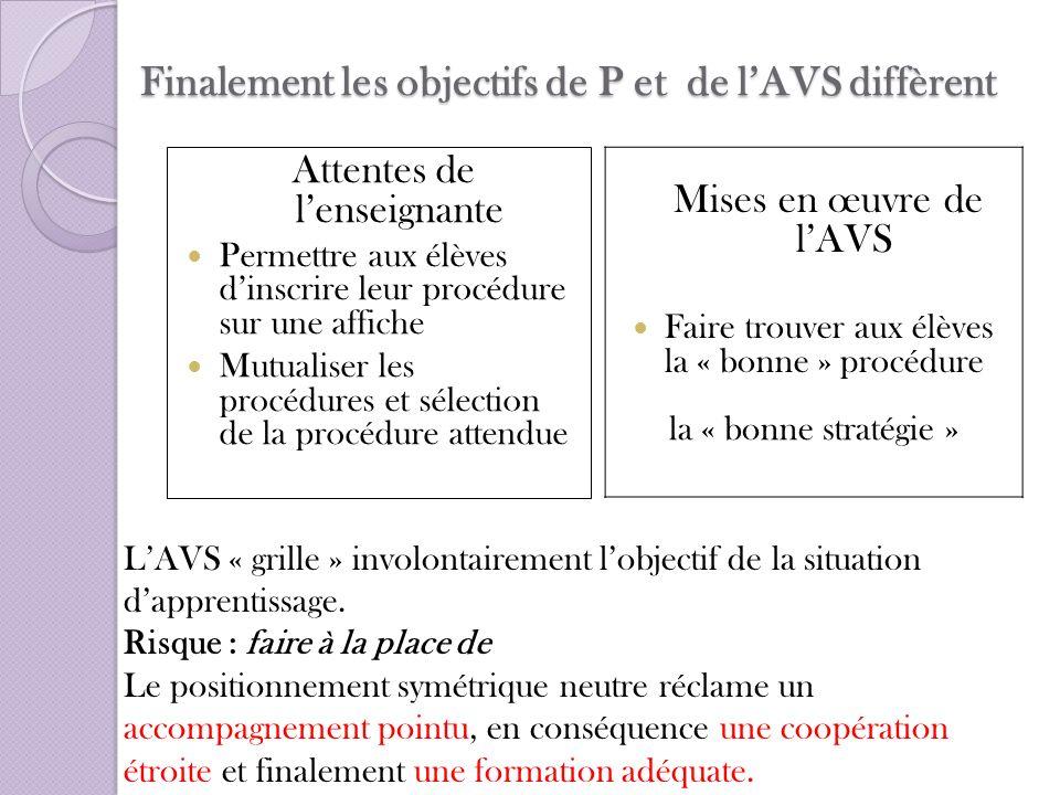 Finalement les objectifs de P et de lAVS diffèrent Mises en œuvre de lAVS Faire trouver aux élèves la « bonne » procédure Attentes de lenseignante Per