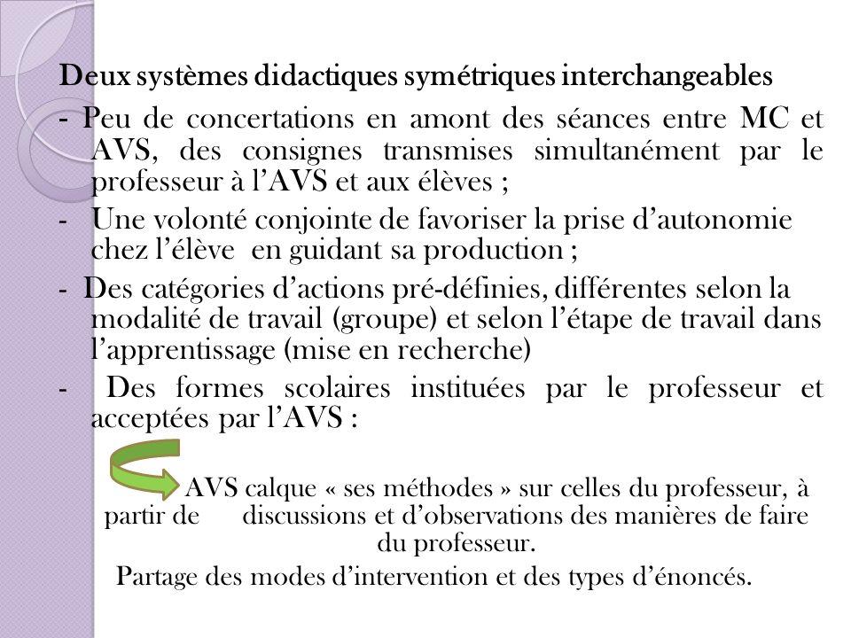 Deux systèmes didactiques symétriques interchangeables - Peu de concertations en amont des séances entre MC et AVS, des consignes transmises simultané