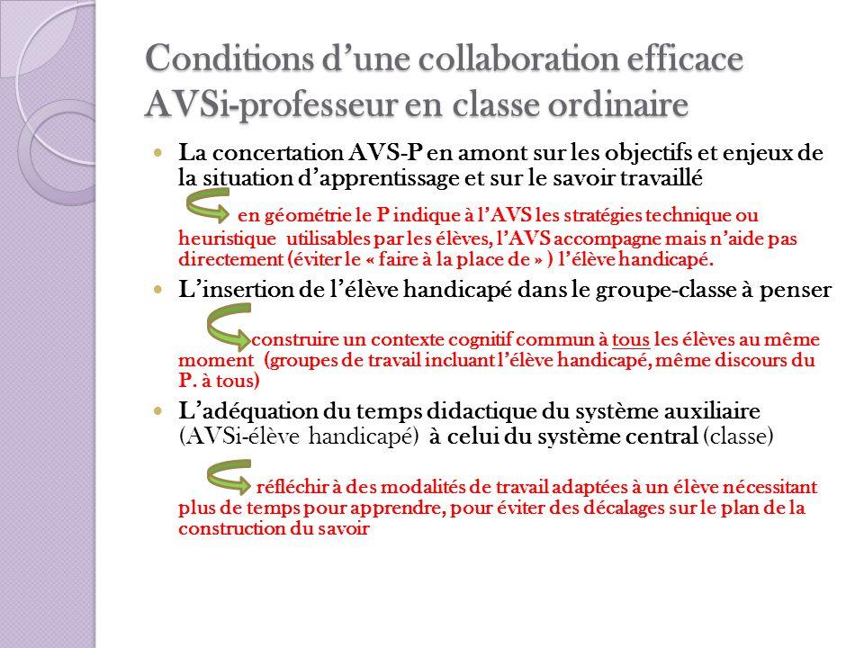 Conditions dune collaboration efficace AVSi-professeur en classe ordinaire La concertation AVS-P en amont sur les objectifs et enjeux de la situation