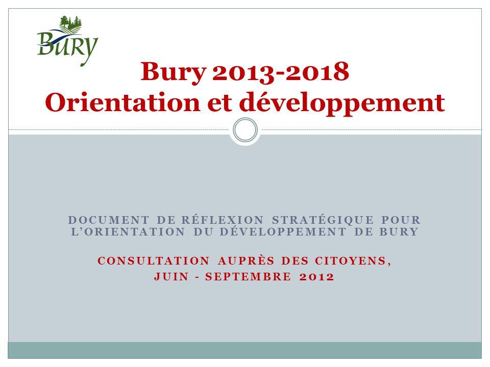 DOCUMENT DE RÉFLEXION STRATÉGIQUE POUR LORIENTATION DU DÉVELOPPEMENT DE BURY CONSULTATION AUPRÈS DES CITOYENS, JUIN - SEPTEMBRE 2012 Bury 2013-2018 Orientation et développement
