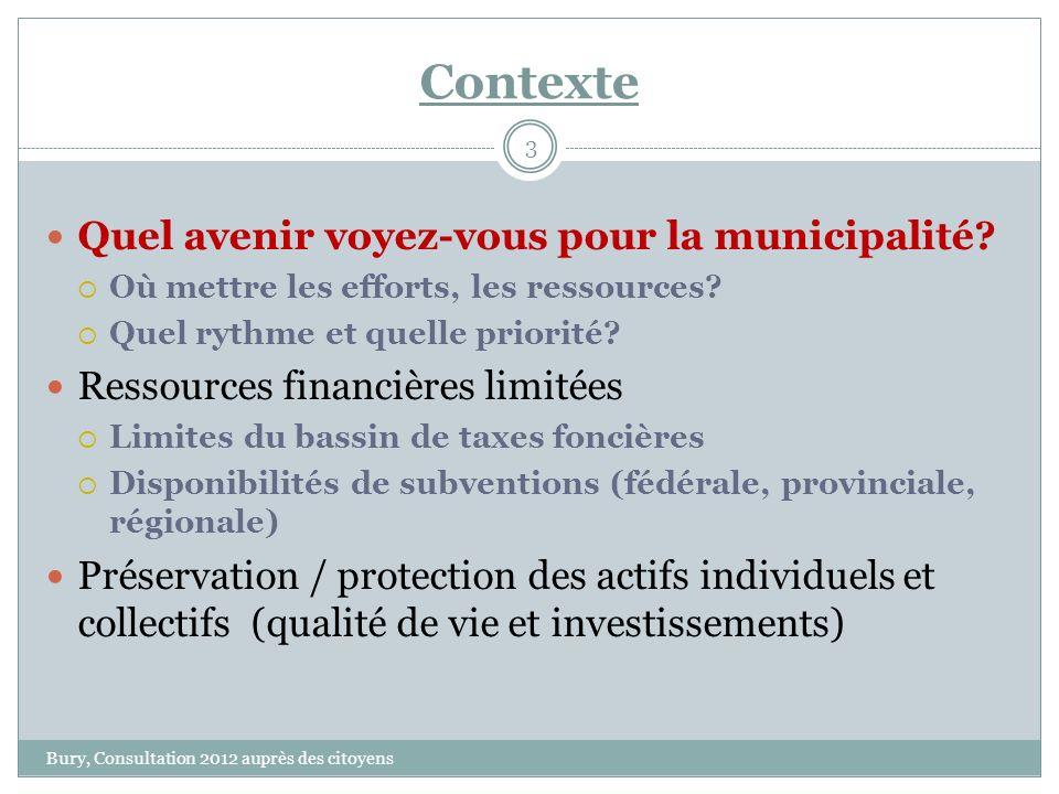 Contexte Bury, Consultation 2012 auprès des citoyens 3 Quel avenir voyez-vous pour la municipalité.
