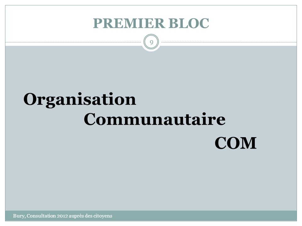 PREMIER BLOC Bury, Consultation 2012 auprès des citoyens 9 Organisation Communautaire COM