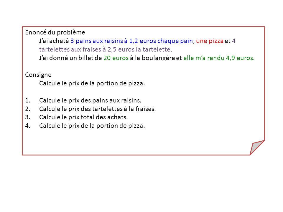 Enoncé du problème Jai acheté 3 pains aux raisins à 1,2 euros chaque pain, une pizza et 4 tartelettes aux fraises à 2,5 euros la tartelette.