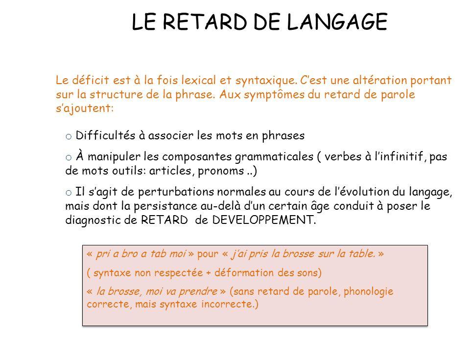 LE RETARD DE LANGAGE Le déficit est à la fois lexical et syntaxique.