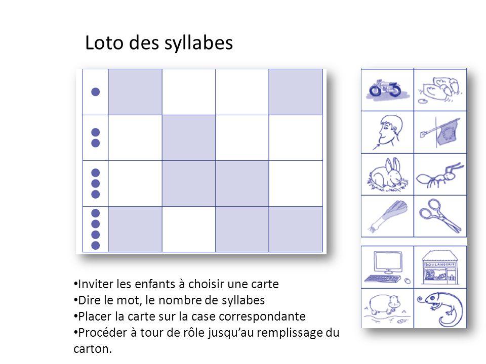 Loto des syllabes Inviter les enfants à choisir une carte Dire le mot, le nombre de syllabes Placer la carte sur la case correspondante Procéder à tour de rôle jusquau remplissage du carton.