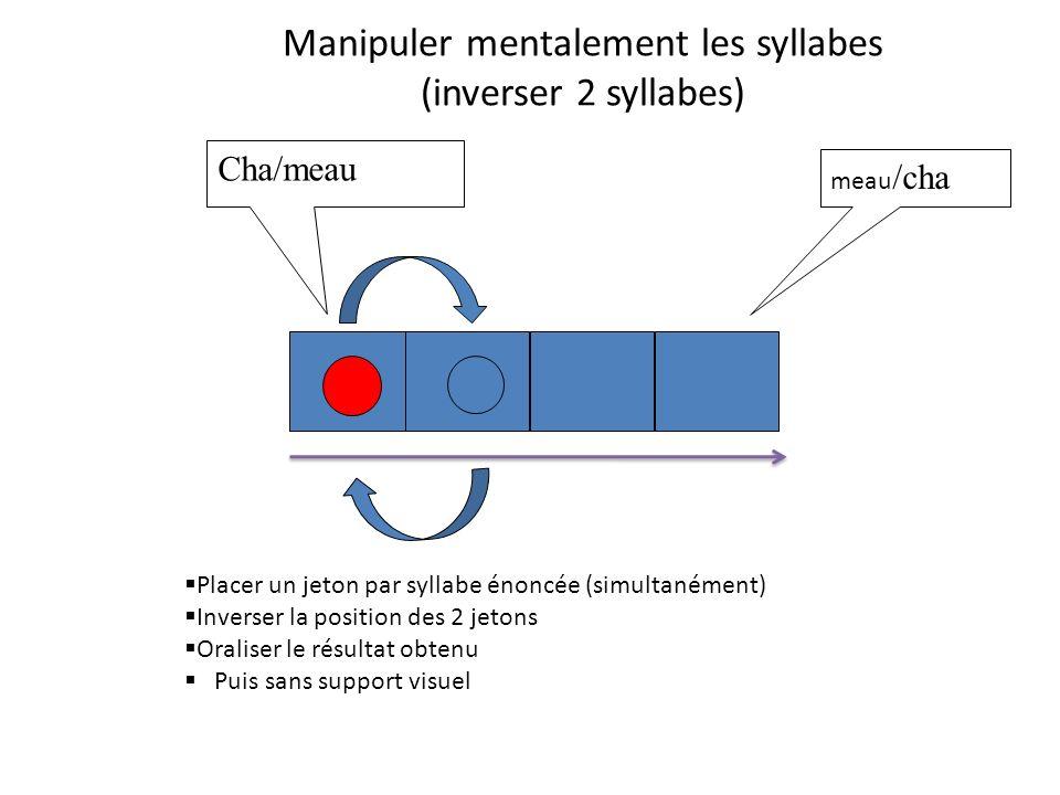 Manipuler mentalement les syllabes (inverser 2 syllabes) Placer un jeton par syllabe énoncée (simultanément) Inverser la position des 2 jetons Oraliser le résultat obtenu Puis sans support visuel Cha/meau meau /cha