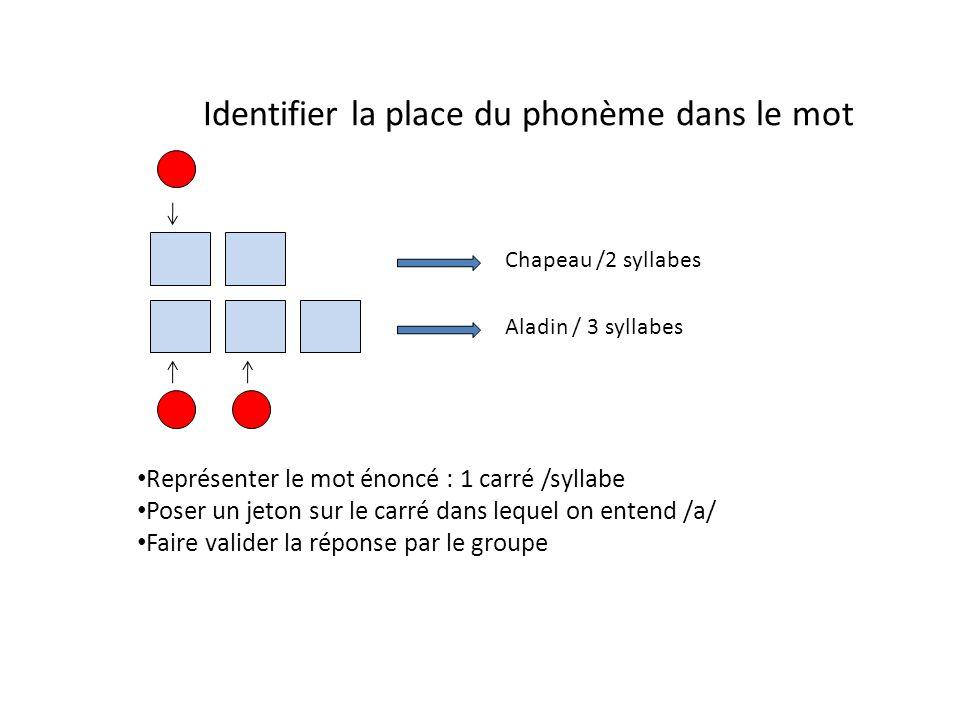 Identifier la place du phonème dans le mot Chapeau /2 syllabes Aladin / 3 syllabes Représenter le mot énoncé : 1 carré /syllabe Poser un jeton sur le carré dans lequel on entend /a/ Faire valider la réponse par le groupe