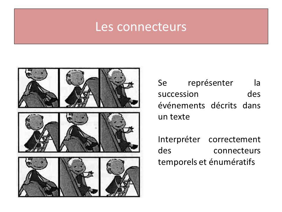Les connecteurs Se représenter la succession des événements décrits dans un texte Interpréter correctement des connecteurs temporels et énumératifs