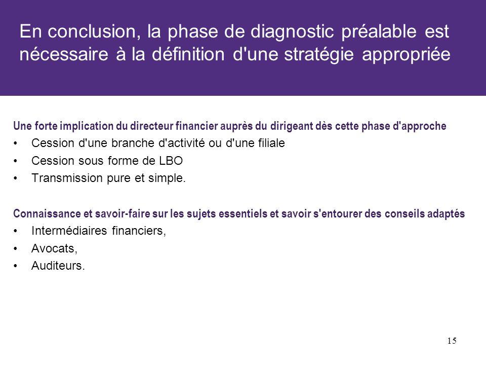 En conclusion, la phase de diagnostic préalable est nécessaire à la définition d'une stratégie appropriée Une forte implication du directeur financier