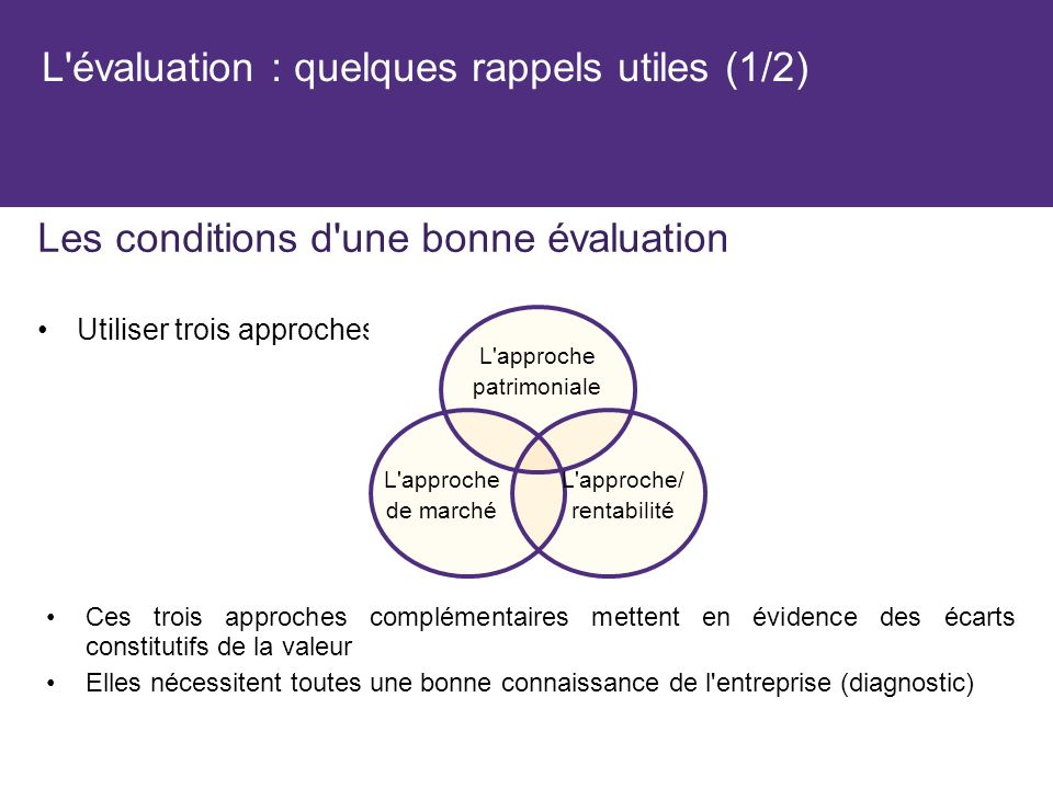 L évaluation : quelques rappels utiles (1/2) Ces trois approches complémentaires mettent en évidence des écarts constitutifs de la valeur Elles nécessitent toutes une bonne connaissance de l entreprise (diagnostic) Les conditions d une bonne évaluation Utiliser trois approches : L approche patrimoniale L approche/ rentabilité L approche de marché