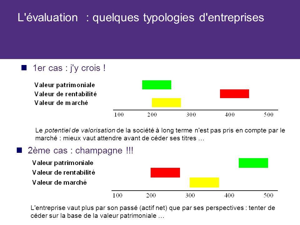 L'évaluation : quelques typologies d'entreprises L'entreprise vaut plus par son passé (actif net) que par ses perspectives : tenter de céder sur la ba