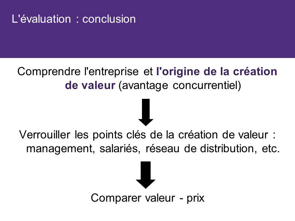 L évaluation : conclusion Comprendre l entreprise et l origine de la création de valeur (avantage concurrentiel) Verrouiller les points clés de la création de valeur : management, salariés, réseau de distribution, etc.