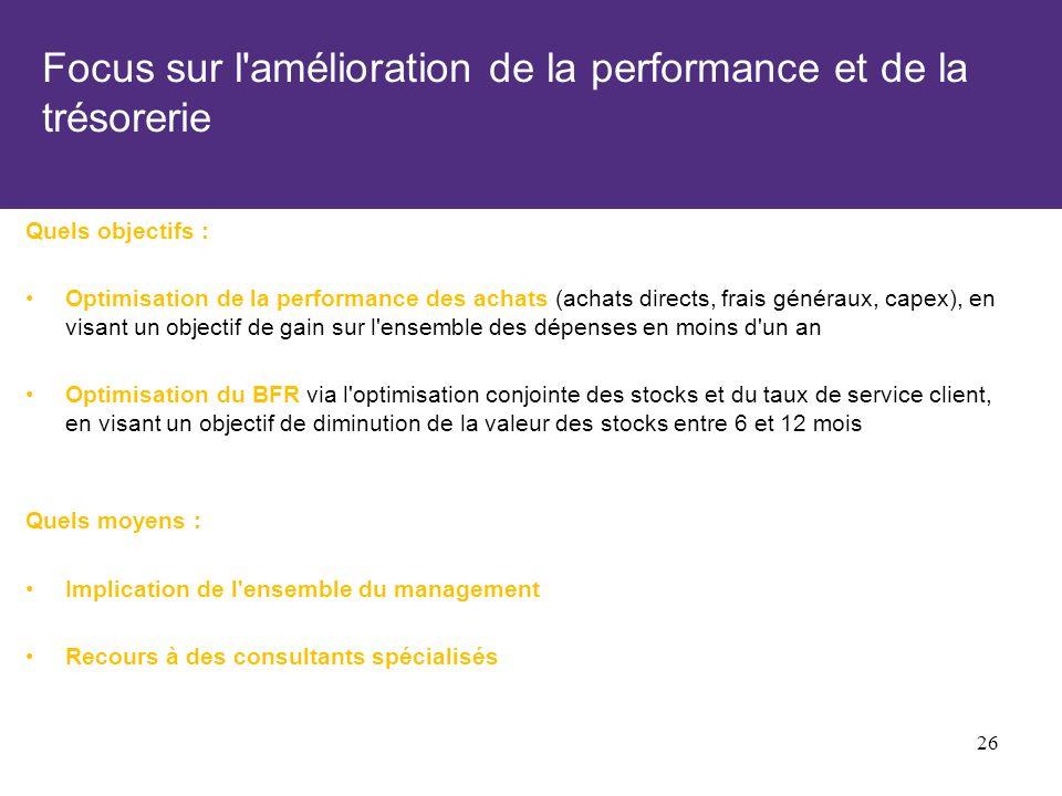 Focus sur l'amélioration de la performance et de la trésorerie Quels objectifs : Optimisation de la performance des achats (achats directs, frais géné