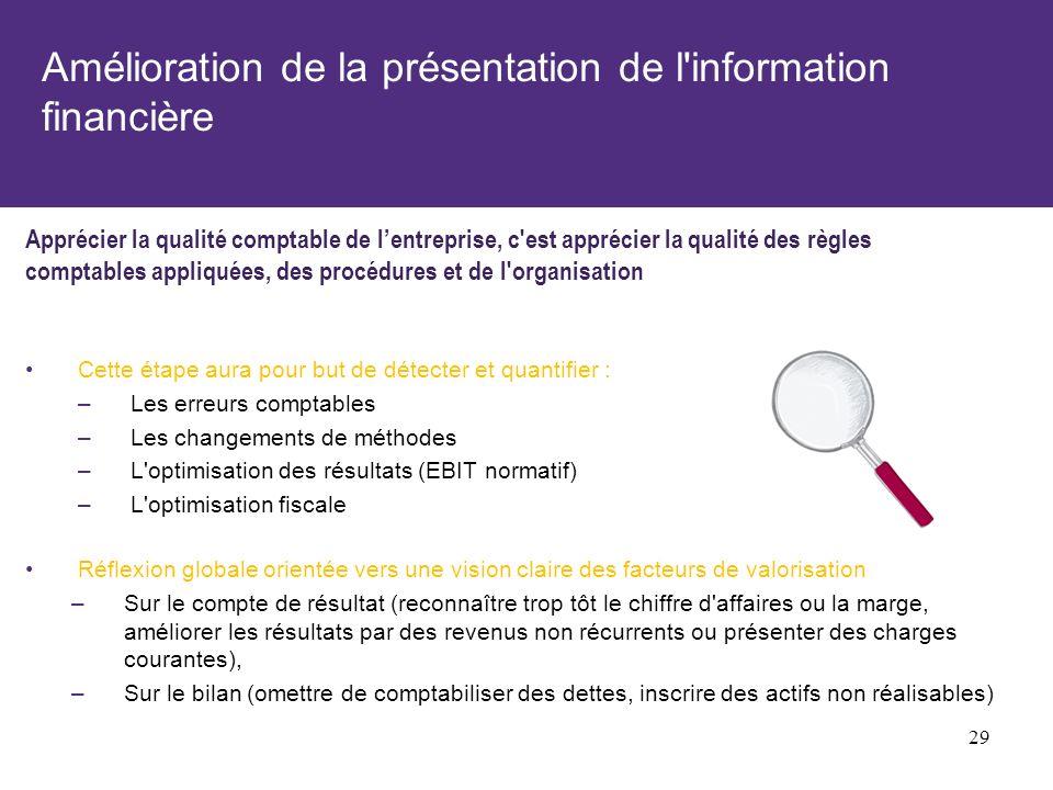 Amélioration de la présentation de l'information financière Apprécier la qualité comptable de lentreprise, c'est apprécier la qualité des règles compt