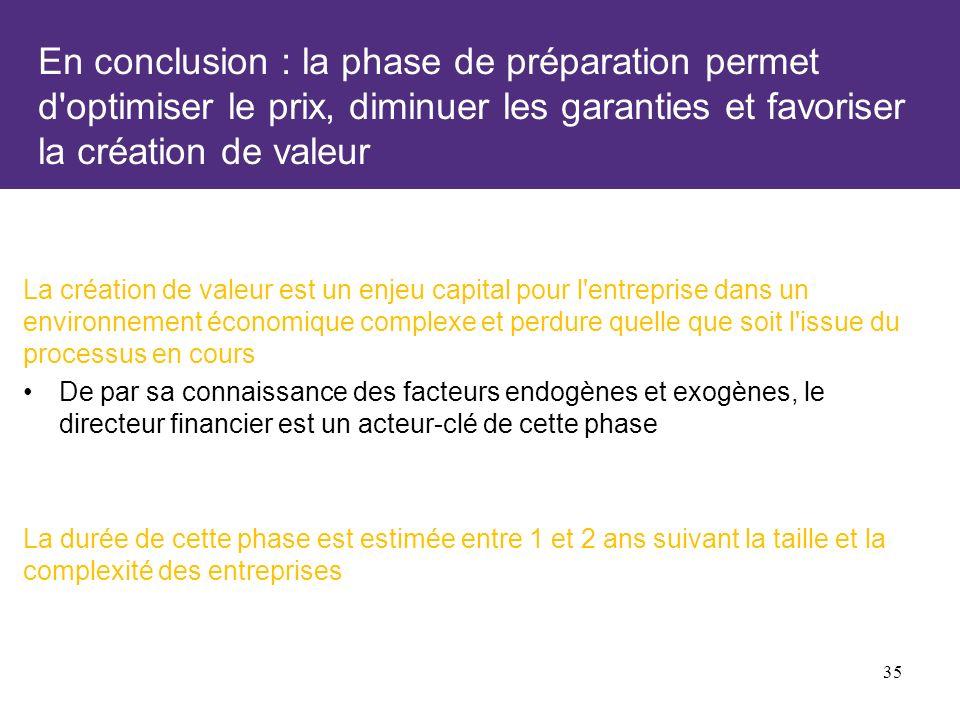 En conclusion : la phase de préparation permet d optimiser le prix, diminuer les garanties et favoriser la création de valeur La création de valeur est un enjeu capital pour l entreprise dans un environnement économique complexe et perdure quelle que soit l issue du processus en cours De par sa connaissance des facteurs endogènes et exogènes, le directeur financier est un acteur-clé de cette phase La durée de cette phase est estimée entre 1 et 2 ans suivant la taille et la complexité des entreprises 35