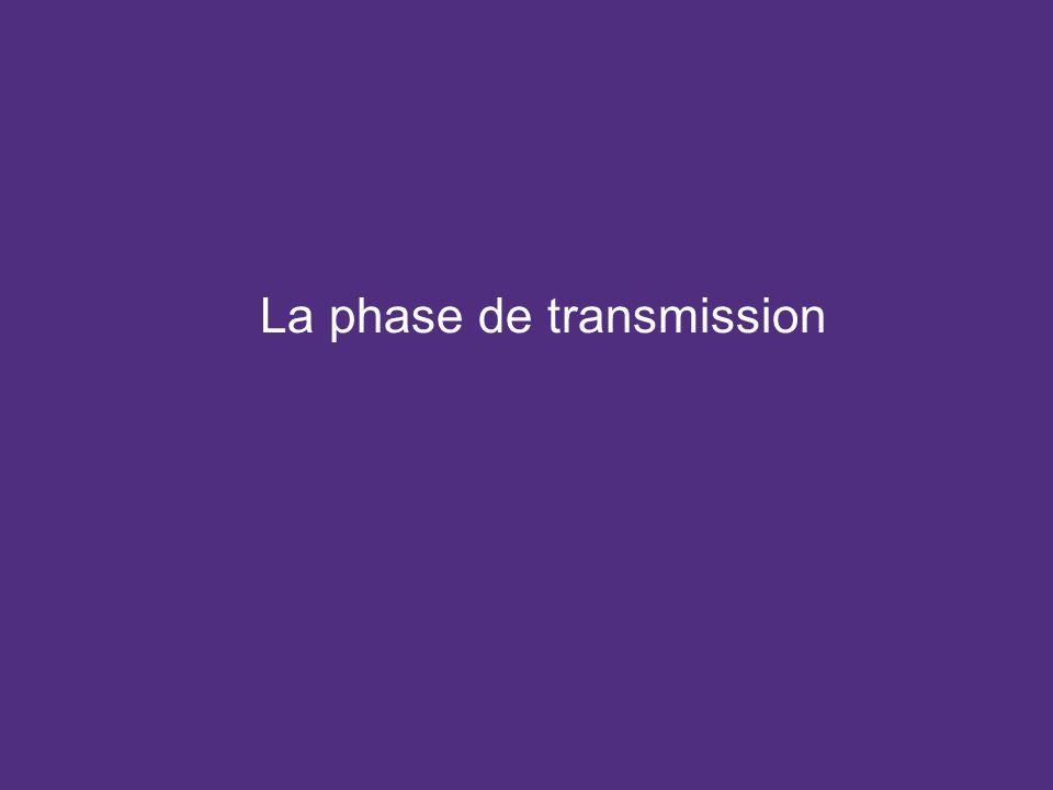 La phase de transmission