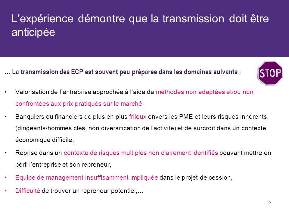L'expérience démontre que la transmission doit être anticipée … La transmission des ECP est souvent peu préparée dans les domaines suivants : Valorisa