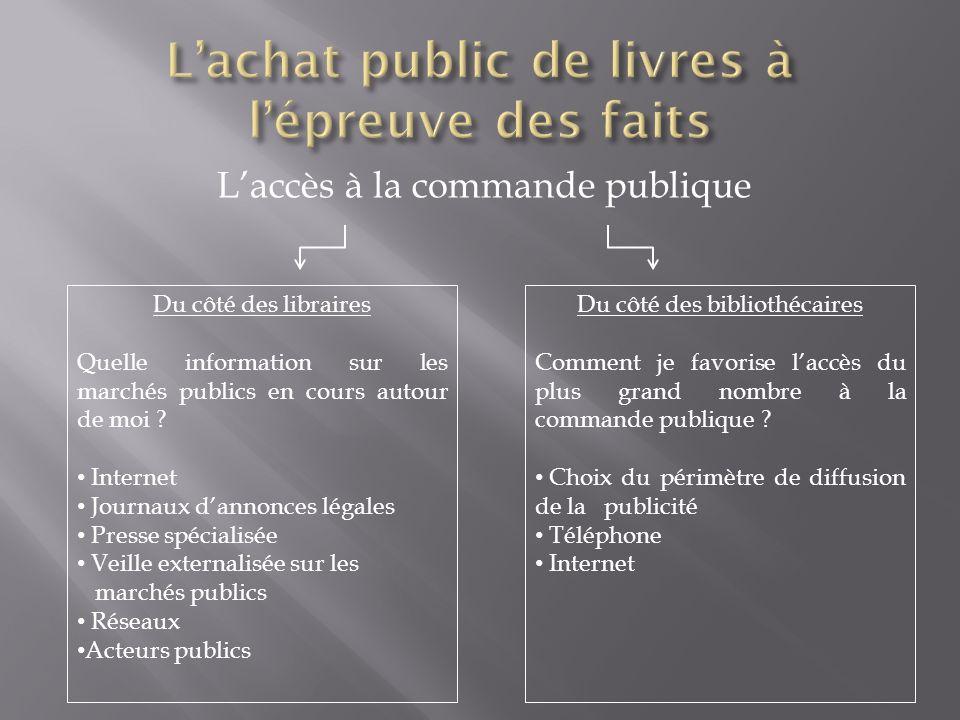 Laccès à la commande publique Du côté des libraires Quelle information sur les marchés publics en cours autour de moi .