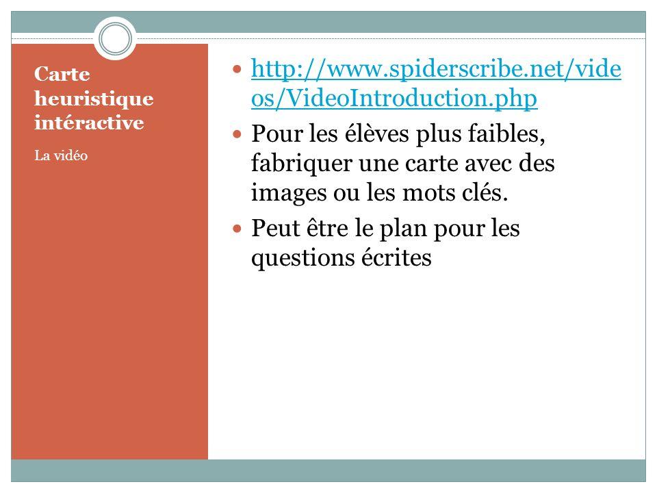 Carte heuristique intéractive La vidéo http://www.spiderscribe.net/vide os/VideoIntroduction.php http://www.spiderscribe.net/vide os/VideoIntroduction