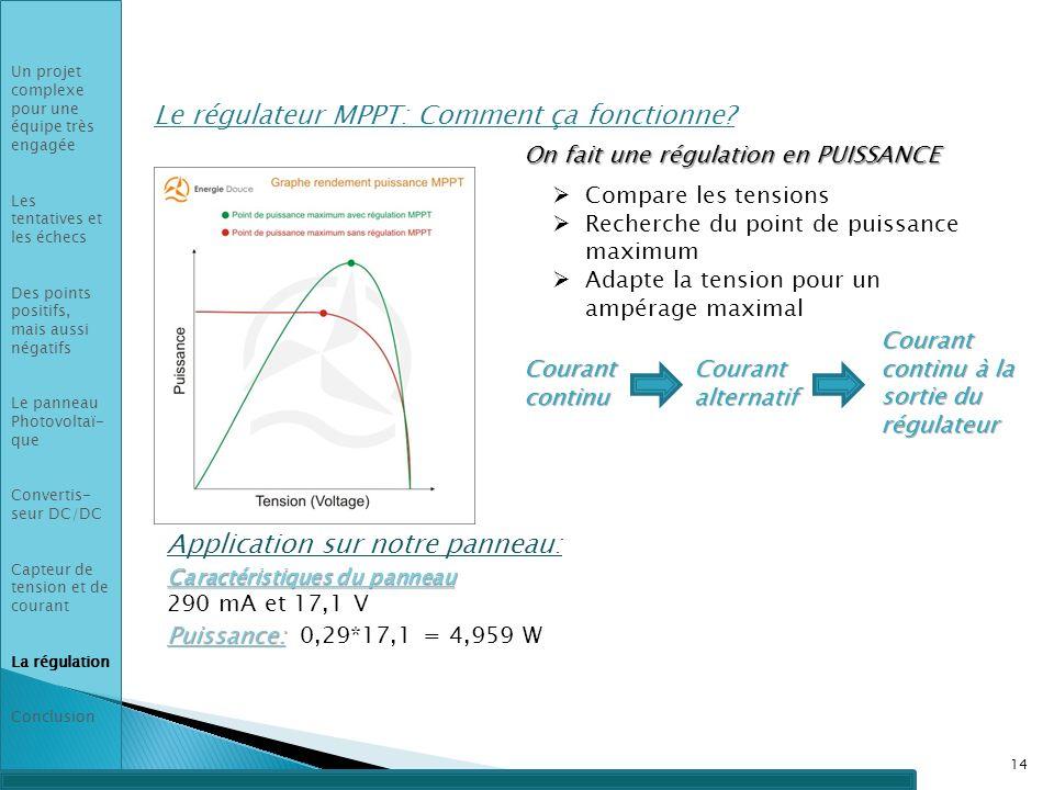 14 Le régulateur MPPT: Comment ça fonctionne? Compare les tensions Recherche du point de puissance maximum Adapte la tension pour un ampérage maximal