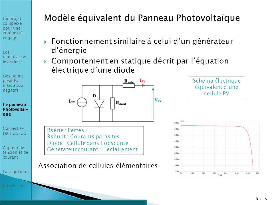 Modèle équivalent du Panneau Photovoltaïque Fonctionnement similaire à celui dun générateur dénergie Comportement en statique décrit par léquation éle