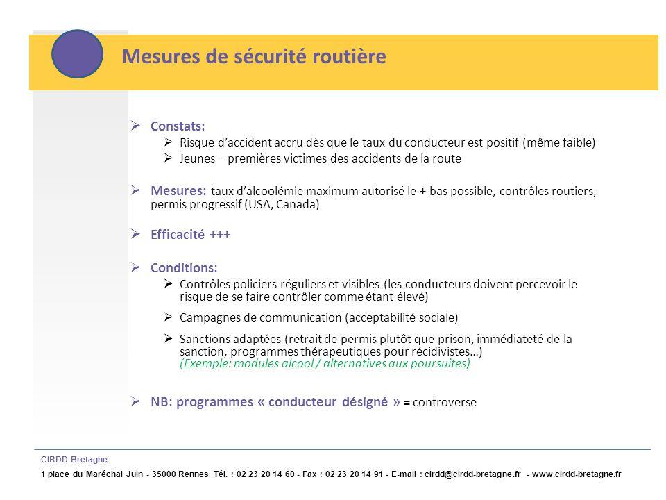 Mesures visant la limitation du marketing et de la publicité CIRDD Bretagne 1 place du Maréchal Juin - 35000 Rennes Tél.