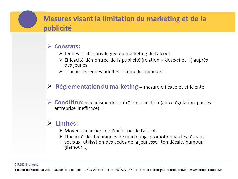 Augmentation des prix de lalcool CIRDD Bretagne 1 place du Maréchal Juin - 35000 Rennes Tél.