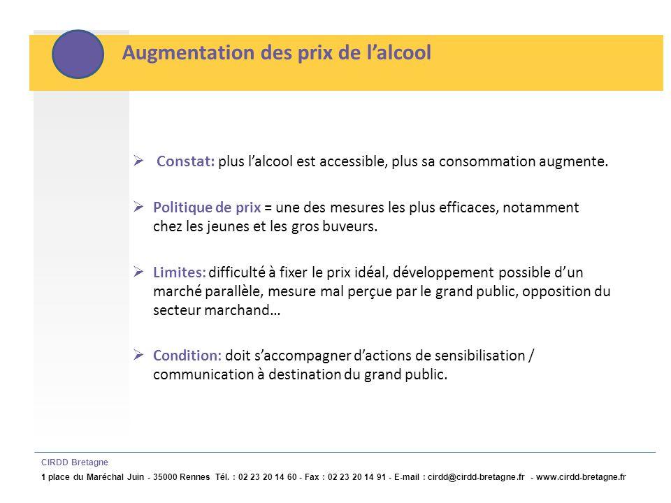 Encadrement réglementaire de la vente dalcool CIRDD Bretagne 1 place du Maréchal Juin - 35000 Rennes Tél.