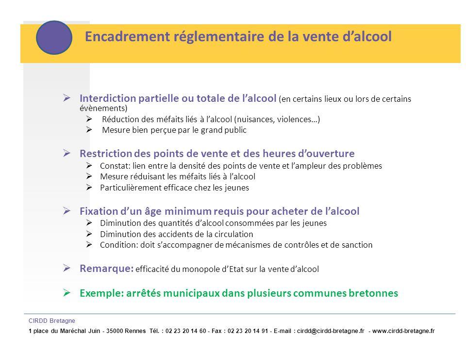 Mesures de prévention situationnelle CIRDD Bretagne 1 place du Maréchal Juin - 35000 Rennes Tél.