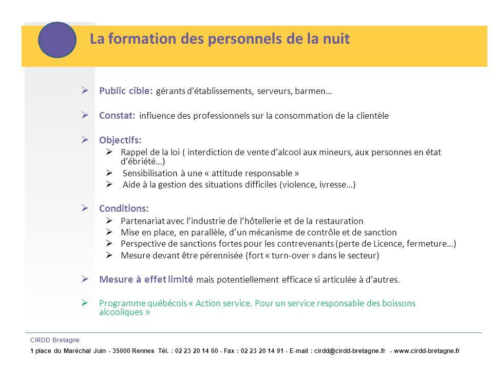 Mesures de sécurité publique CIRDD Bretagne 1 place du Maréchal Juin - 35000 Rennes Tél.