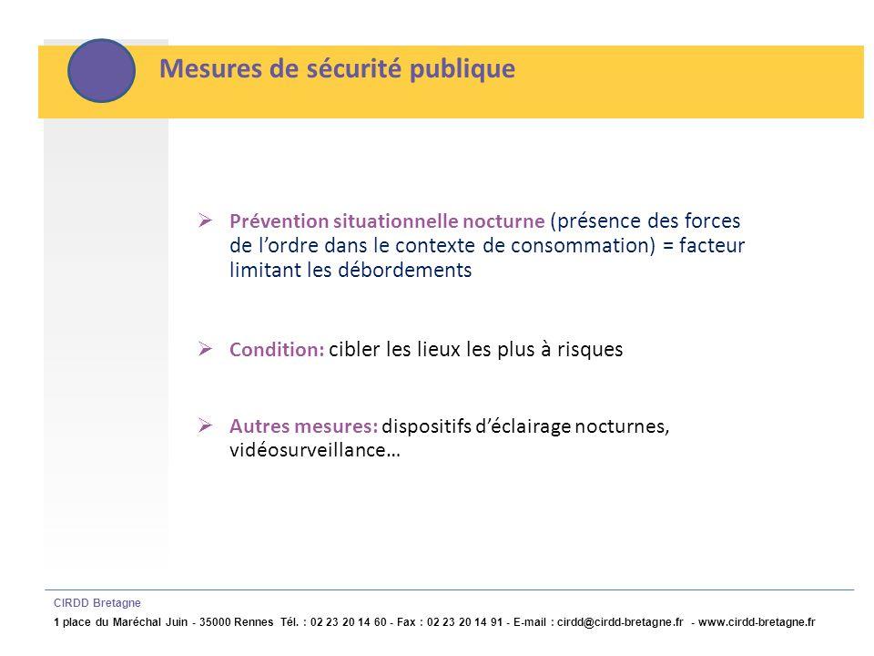 Interventions ciblées en direction des consommateurs CIRDD Bretagne 1 place du Maréchal Juin - 35000 Rennes Tél.