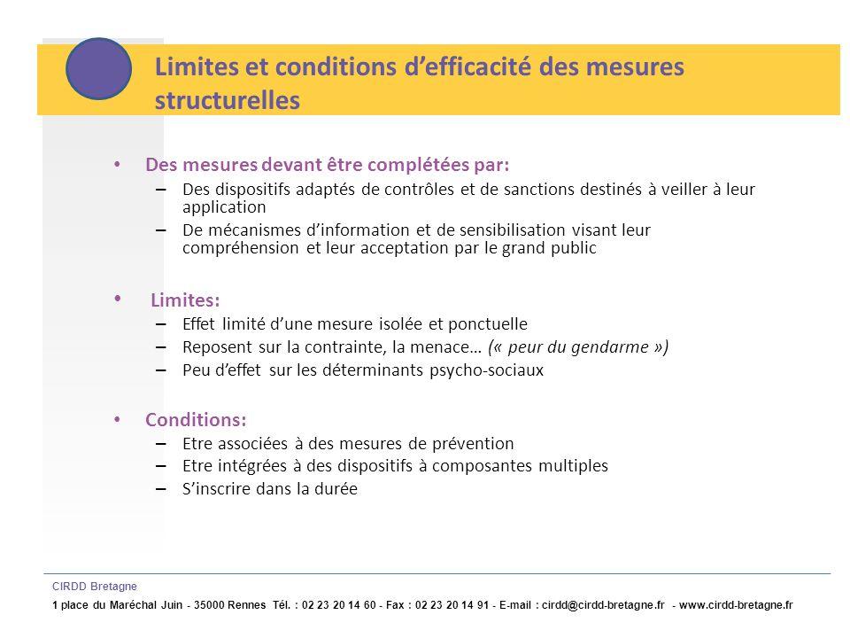 Les mesures éducatives et la prévention: critères defficacité CIRDD Bretagne 1 place du Maréchal Juin - 35000 Rennes Tél.
