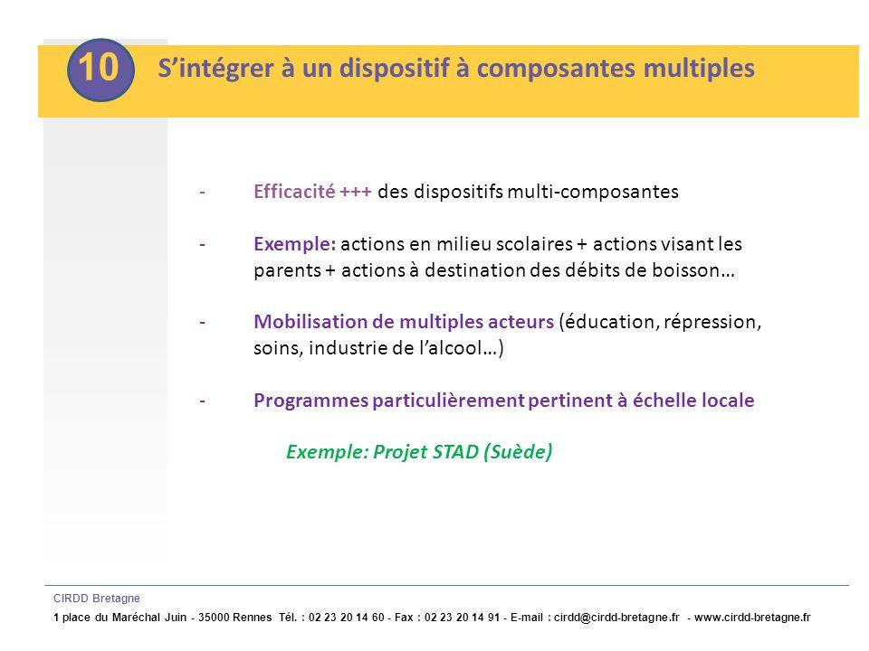 Critères dinefficacité / effets iatrogènes CIRDD Bretagne 1 place du Maréchal Juin - 35000 Rennes Tél.