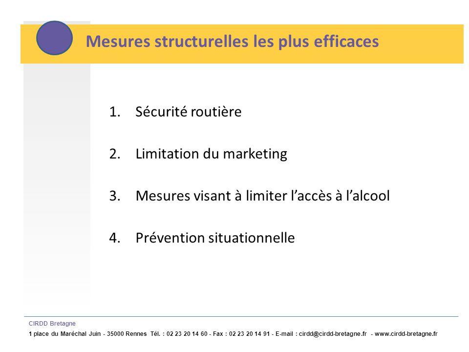 Mesures de sécurité routière CIRDD Bretagne 1 place du Maréchal Juin - 35000 Rennes Tél.