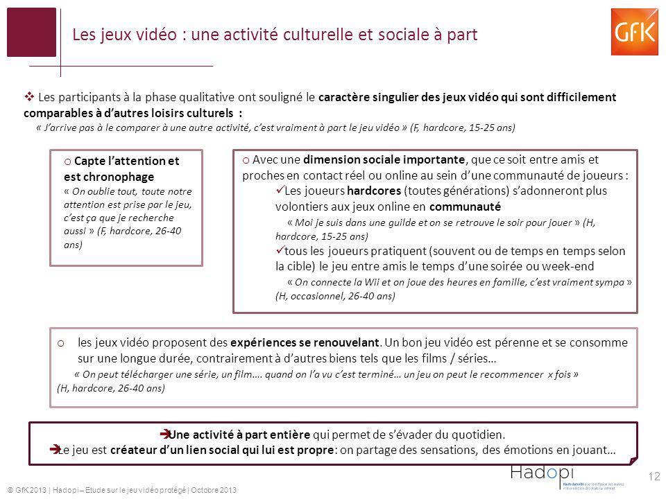 © GfK 2013   Hadopi – Etude sur le jeu vidéo protégé   Octobre 2013 Les jeux vidéo : une activité culturelle et sociale à part Les participants à la p