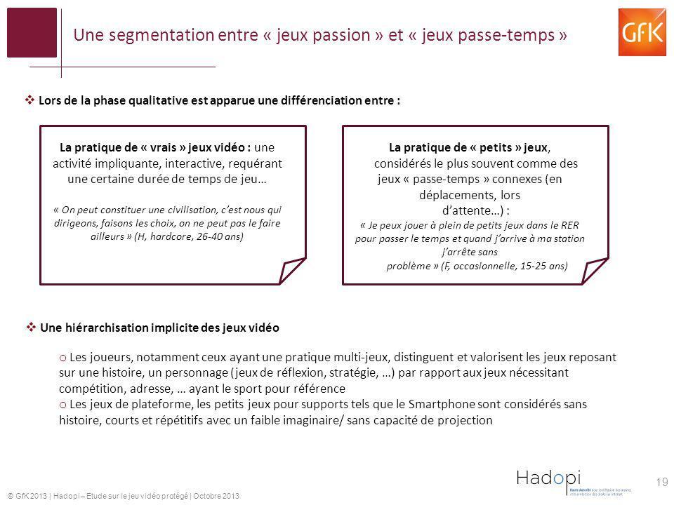 © GfK 2013   Hadopi – Etude sur le jeu vidéo protégé   Octobre 2013 Une segmentation entre « jeux passion » et « jeux passe-temps » Lors de la phase q