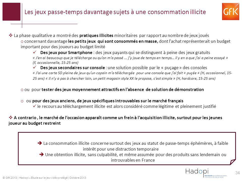 © GfK 2013   Hadopi – Etude sur le jeu vidéo protégé   Octobre 2013 Les jeux passe-temps davantage sujets à une consommation illicite La phase qualita