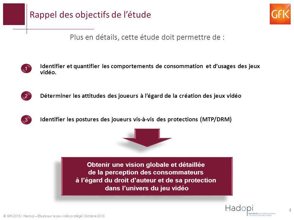 © GfK 2013   Hadopi – Etude sur le jeu vidéo protégé   Octobre 2013 Rappel des objectifs de létude Identifier et quantifier les comportements de conso