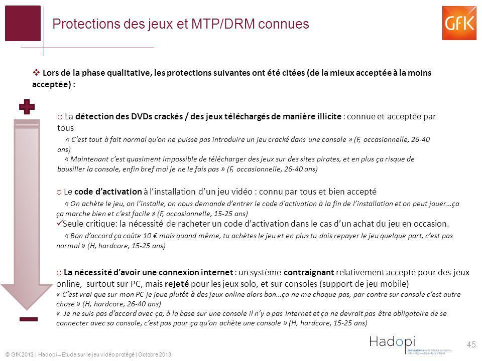 © GfK 2013   Hadopi – Etude sur le jeu vidéo protégé   Octobre 2013 Protections des jeux et MTP/DRM connues Lors de la phase qualitative, les protecti