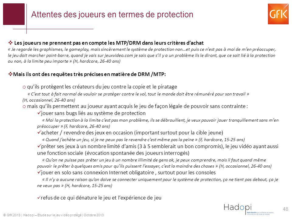 © GfK 2013   Hadopi – Etude sur le jeu vidéo protégé   Octobre 2013 Les joueurs ne prennent pas en compte les MTP/DRM dans leurs critères dachat « Je