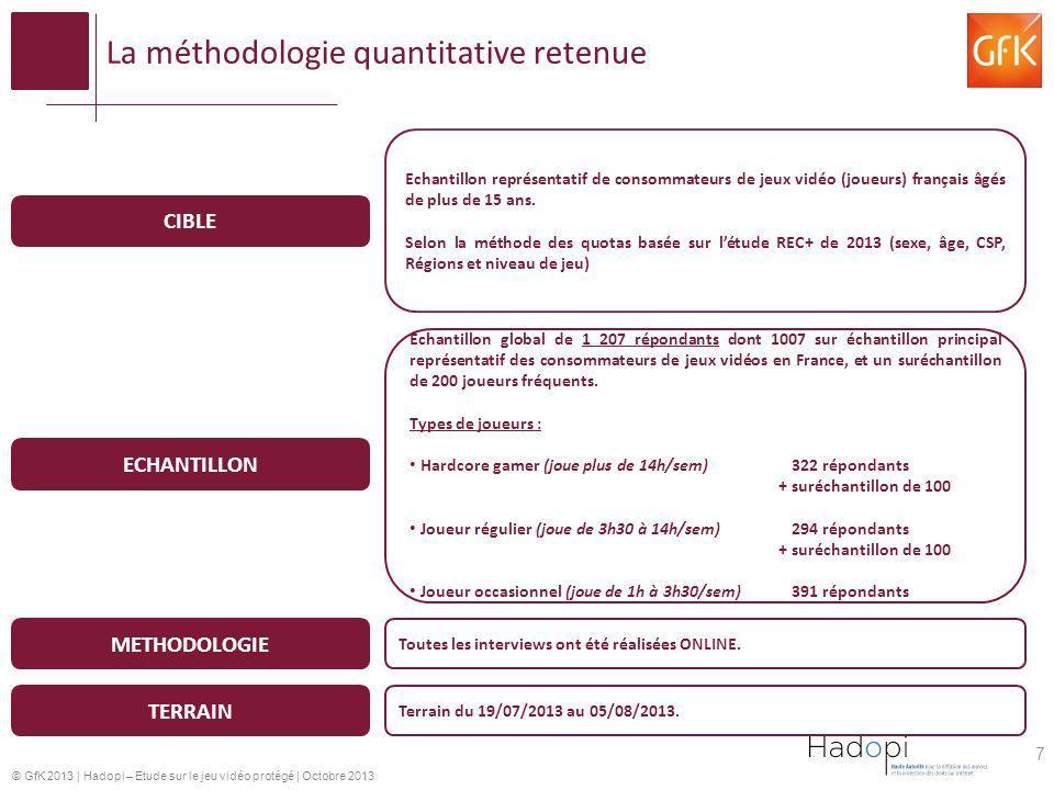 © GfK 2013   Hadopi – Etude sur le jeu vidéo protégé   Octobre 2013 La méthodologie quantitative retenue CIBLE TERRAIN METHODOLOGIE ECHANTILLON Echant