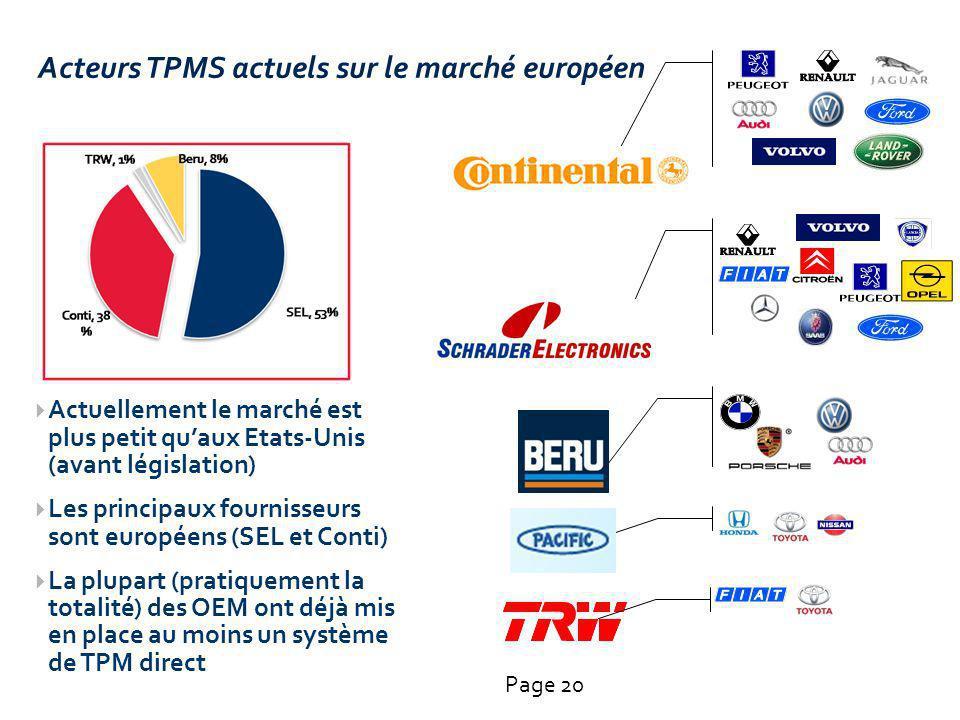 Page 20 Acteurs TPMS actuels sur le marché européen Siemens (Conti VDO) Schrader Beru Pacific Actuellement le marché est plus petit quaux Etats-Unis (avant législation) Les principaux fournisseurs sont européens (SEL et Conti) La plupart (pratiquement la totalité) des OEM ont déjà mis en place au moins un système de TPM direct