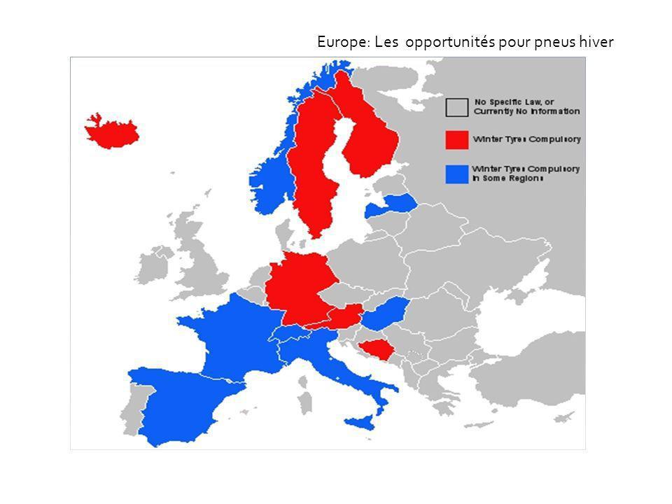 Europe: Les opportunités pour pneus hiver
