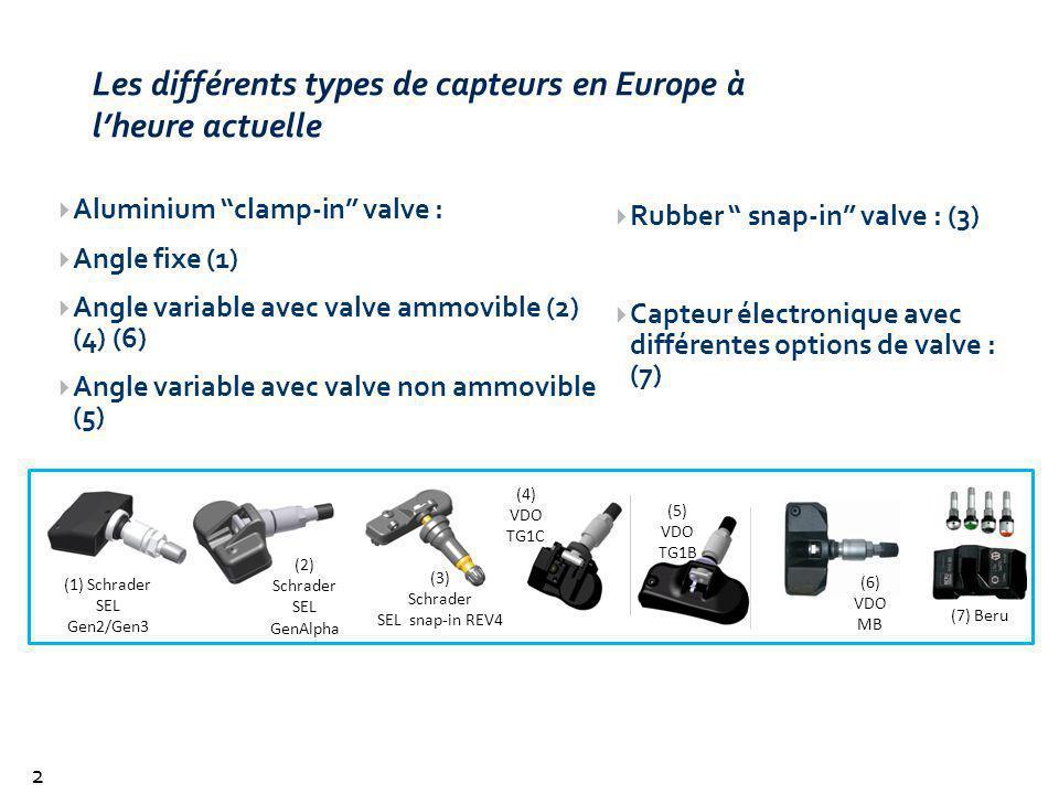 Les différents types de capteurs en Europe à lheure actuelle 25 Aluminium clamp-in valve : Angle fixe (1) Angle variable avec valve ammovible (2) (4)