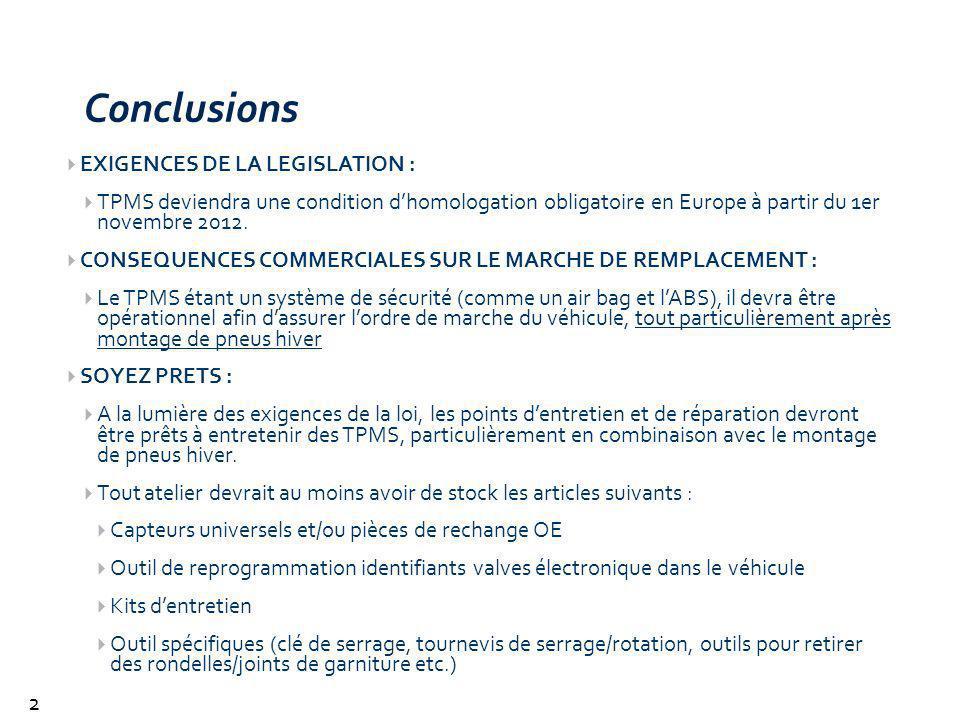 Conclusions 29 EXIGENCES DE LA LEGISLATION : TPMS deviendra une condition dhomologation obligatoire en Europe à partir du 1er novembre 2012.