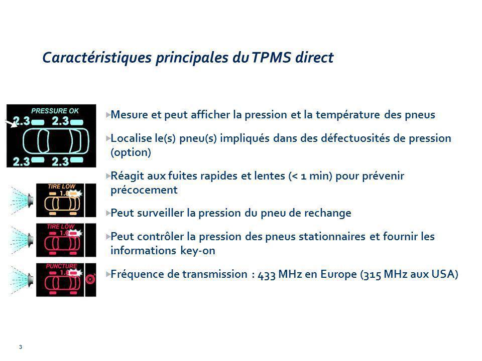 Caractéristiques principales du TPMS direct 3 Mesure et peut afficher la pression et la température des pneus Localise le(s) pneu(s) impliqués dans des défectuosités de pression (option) Réagit aux fuites rapides et lentes (< 1 min) pour prévenir précocement Peut surveiller la pression du pneu de rechange Peut contrôler la pression des pneus stationnaires et fournir les informations key-on Fréquence de transmission : 433 MHz en Europe (315 MHz aux USA)