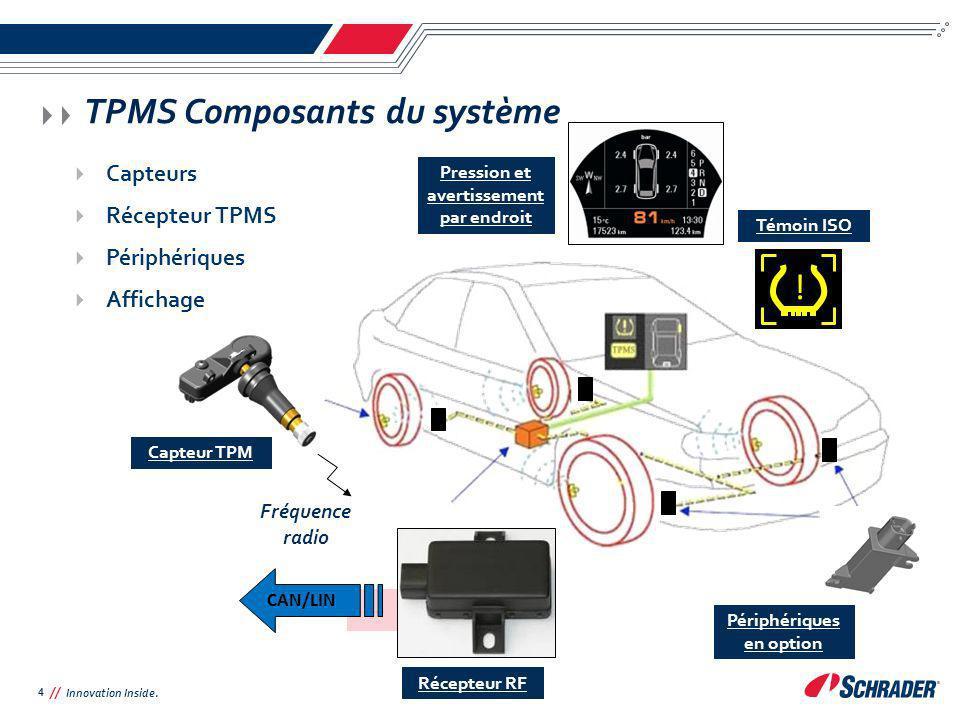 // Innovation Inside. Capteurs Récepteur TPMS Périphériques Affichage Périphériques en option ! Pression et avertissement par endroit Témoin ISO Récep
