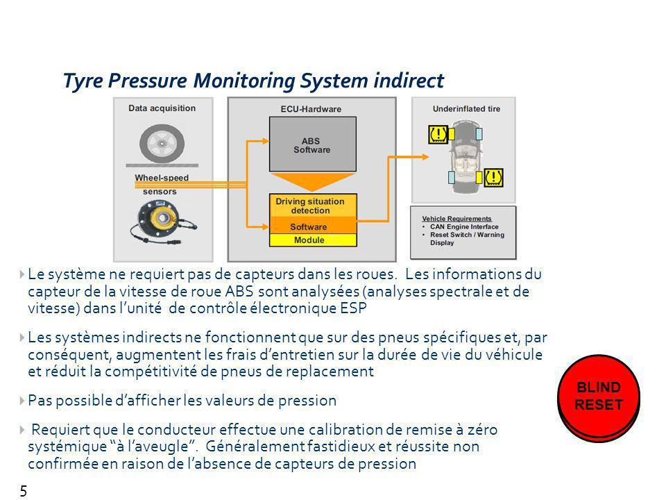 5 Tyre Pressure Monitoring System indirect Le système ne requiert pas de capteurs dans les roues. Les informations du capteur de la vitesse de roue AB