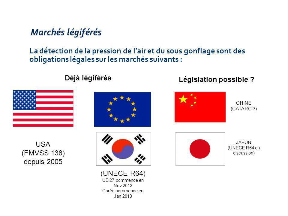 Marchés légiférés La détection de la pression de lair et du sous gonflage sont des obligations légales sur les marchés suivants : USA (FMVSS 138) depu