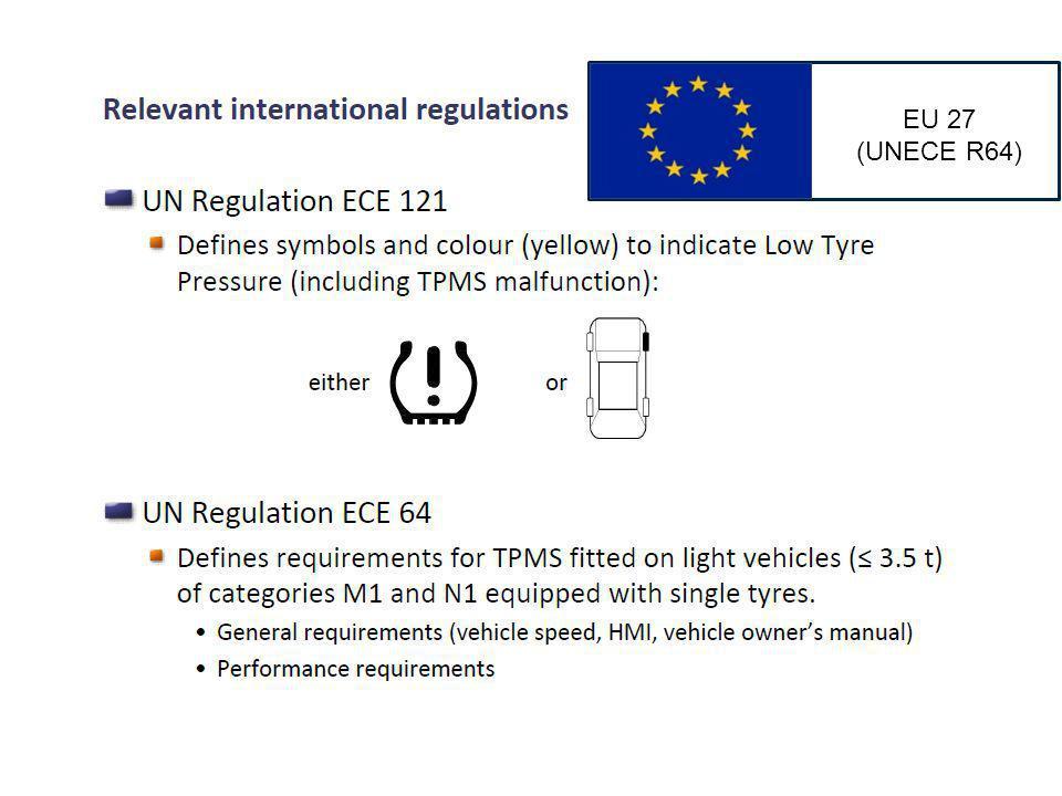 Conditions légales UE-27 EU 27 (UNECE R64) Conditions principales de l UNECE R64 Détection une roue : 20% en dessous de Pwarm ou 1.5bar peu importe le plus élevé Détection 4-roues : 20% (-7kpa) ou 1.5 bar en dessous de Pwarm Temps de détection : 10 minutes pour une roue 60 minutes pour plus dune roue Obligation davertir le conducteur au-delà de 40 km/h jusquà la vitesse MAX du véhicule